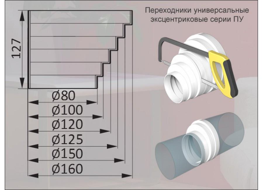 Переход универсальный ПУ 80х100х120х125х150х160мм ЭРА